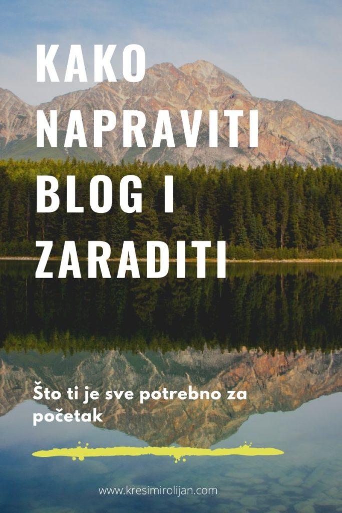 kako napraviti blog i zaraditi